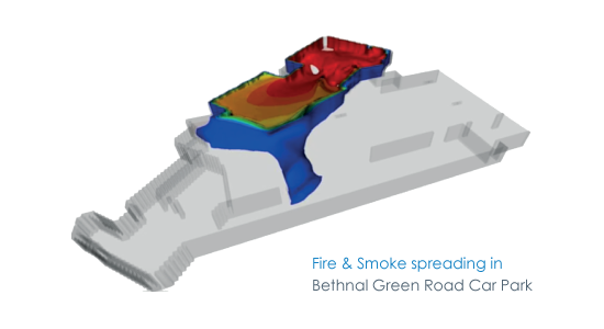 CFD Modelling for Smarter Fire Design