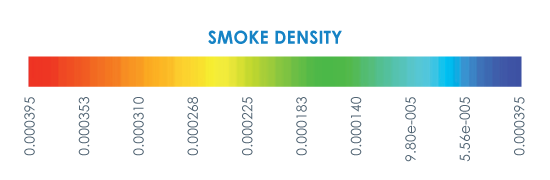 Smoke Density