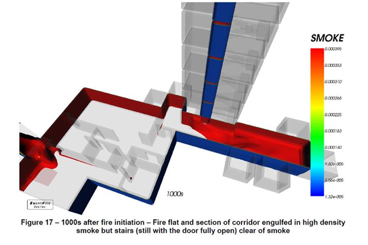 Computational Fluid Dynamics (CFD) Modelling