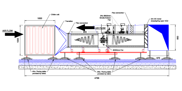 Chiller System - Sectional View of Installation on Roof